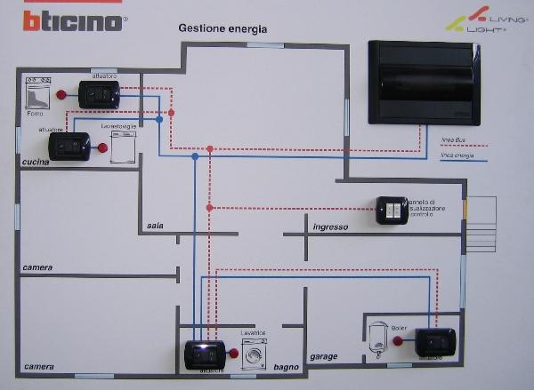 Schema Elettrico Citofono Bticino : Pannelli didattici bticino
