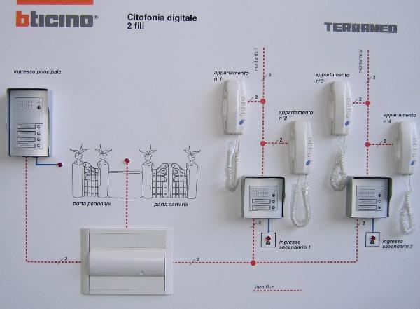 Schema Elettrico Elettroserratura : Schema elettrico videocitofono bticino fili fare di